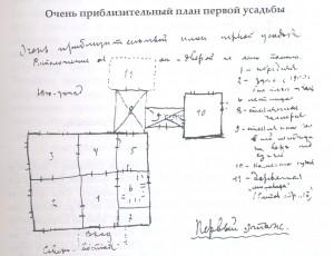 Приблизительный план первой усадьбы