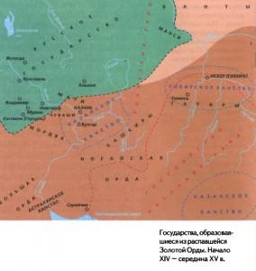От Шейбанидского улуса к Тюменскому ханству