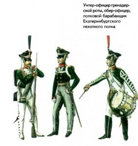 Уральские полки — участники боевых действий