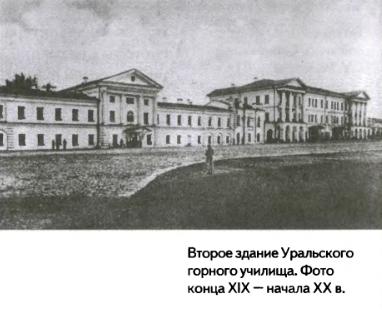 Образование на Урале в XVIII в.