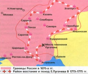 Восстание Е.Пугачева