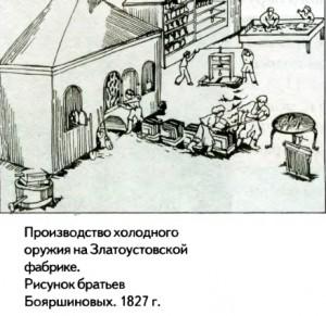 Негорнозанодская промышленность на Урале