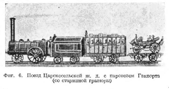 Поезд Царскосельской ж.д.