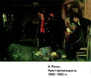 Организации революционеров-демократов на Урале